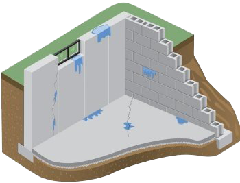 Waterproofing Montreal