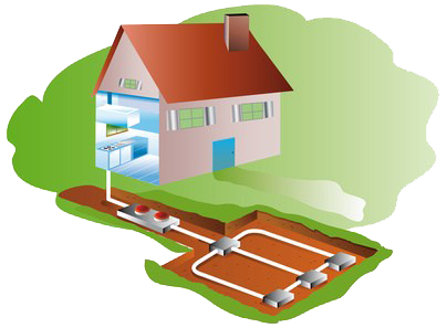 How is the installation of a French drain executed?