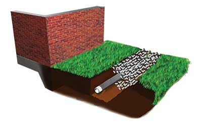 Exterior French Drain